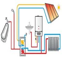 tesisatçı, sıhhi tesisat, su tesisatçısı, tesisat ustası